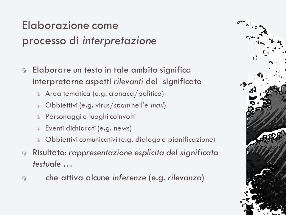 Elaborazione come processo di interpretazione Elaborare un testo in tale ambito significa interpretarne aspetti rilevanti del significato Area tematica (e.g.