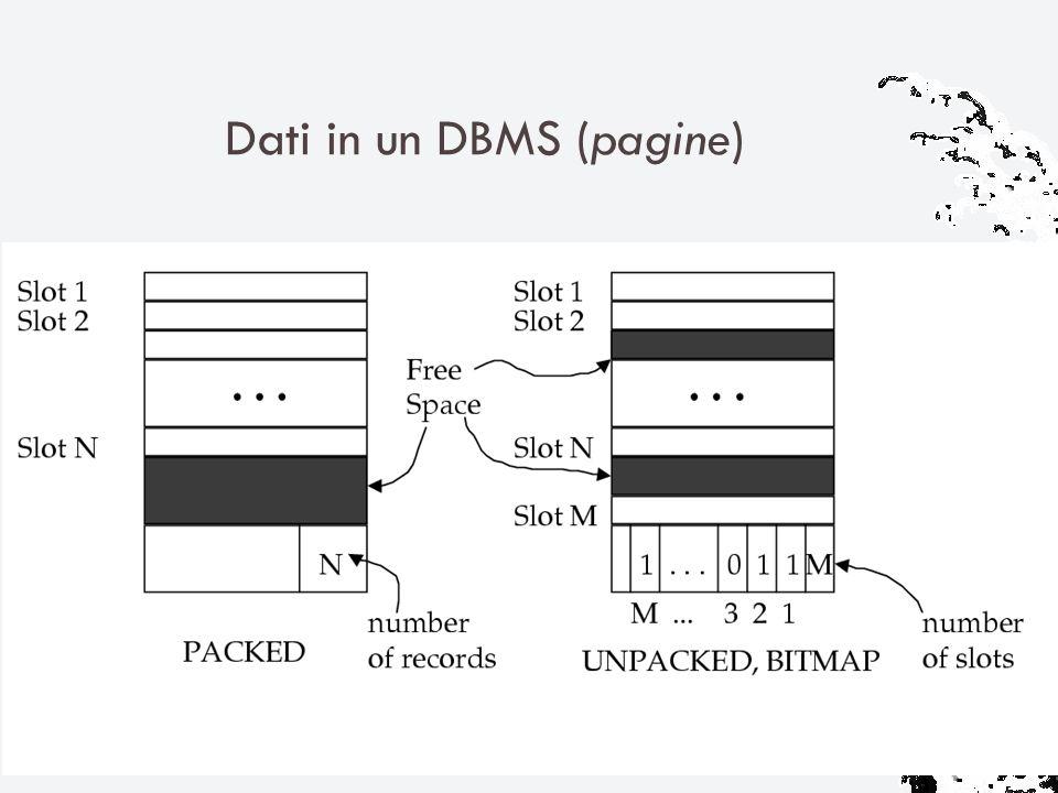 Dati in un DBMS (pagine)