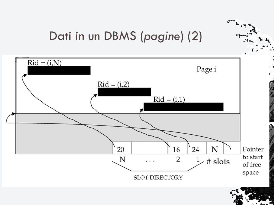 Dati in un DBMS (pagine) (2)