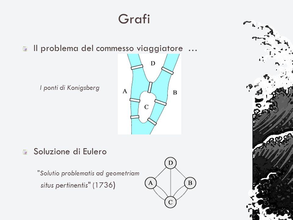 Grafi Il problema del commesso viaggiatore … I ponti di Konigsberg Soluzione di Eulero