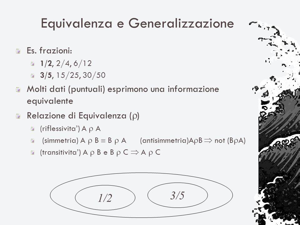 Equivalenza e Generalizzazione Es. frazioni: 1/2, 2/4, 6/12 3/5, 15/25, 30/50 Molti dati (puntuali) esprimono una informazione equivalente Relazione d