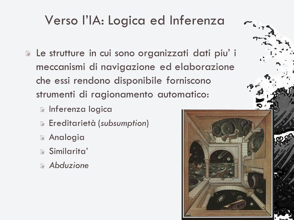 Verso lIA: Logica ed Inferenza Le strutture in cui sono organizzati dati piu i meccanismi di navigazione ed elaborazione che essi rendono disponibile