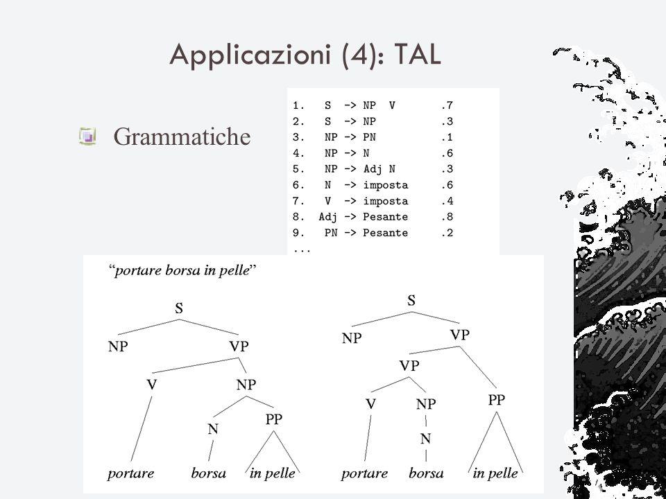 Applicazioni (4): TAL Grammatiche