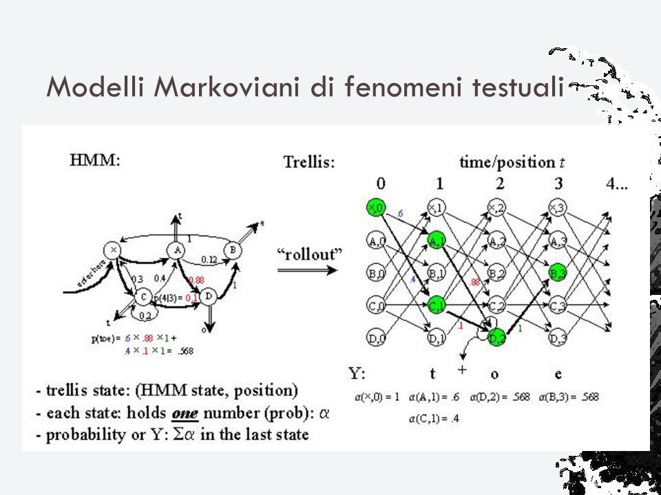 Modelli Markoviani di fenomeni testuali