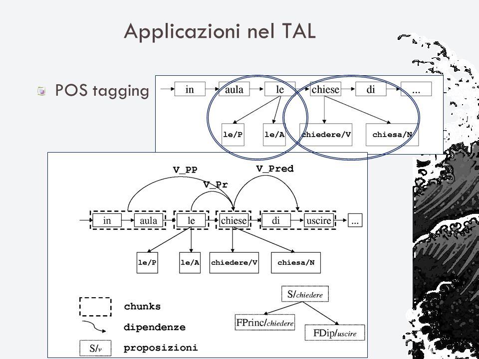 Applicazioni nel TAL POS tagging