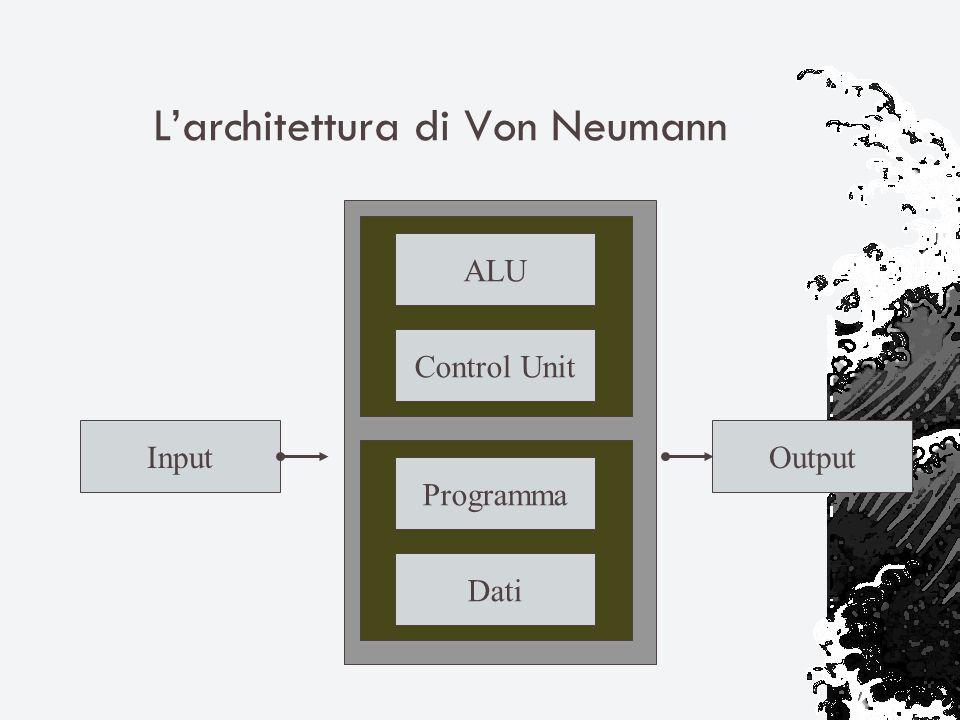 Larchitettura di Von Neumann ALU Control Unit OutputInput Programma Dati