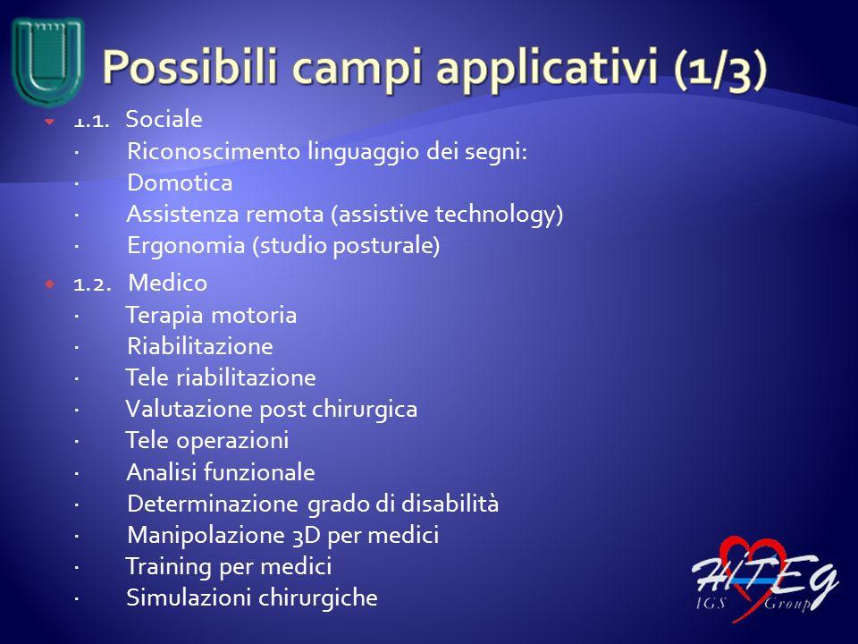 1.1. Sociale · Riconoscimento linguaggio dei segni: · Domotica · Assistenza remota (assistive technology) · Ergonomia (studio posturale) 1.2. Medico ·