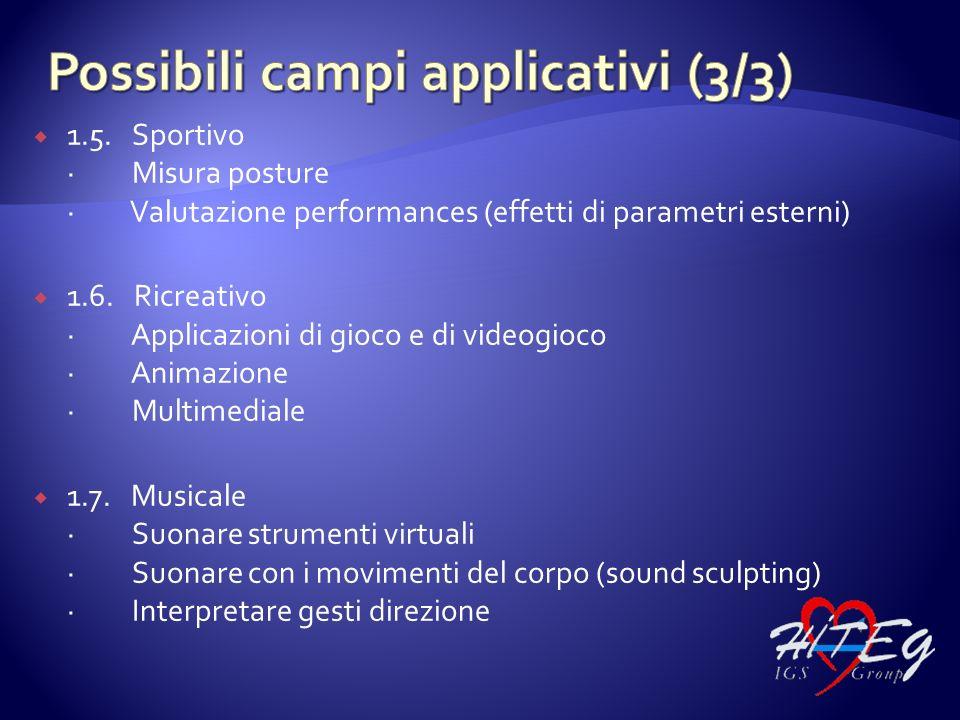 1.5. Sportivo · Misura posture · Valutazione performances (effetti di parametri esterni) 1.6. Ricreativo · Applicazioni di gioco e di videogioco · Ani