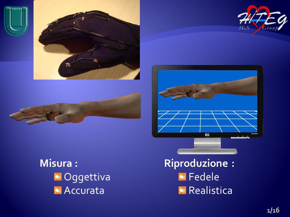 Misura : Oggettiva Accurata Riproduzione : Fedele Realistica 1/16