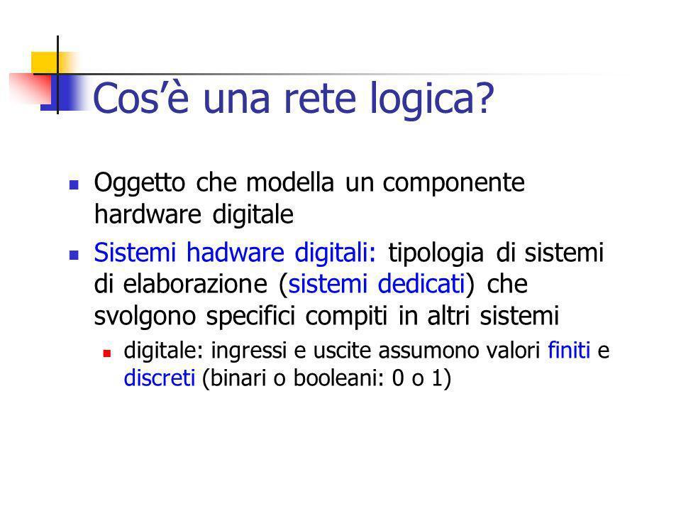 Cosè una rete logica? Oggetto che modella un componente hardware digitale Sistemi hadware digitali: tipologia di sistemi di elaborazione (sistemi dedi