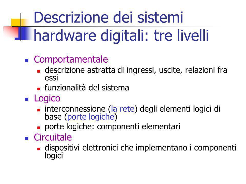 Descrizione dei sistemi hardware digitali: tre livelli Comportamentale descrizione astratta di ingressi, uscite, relazioni fra essi funzionalità del s