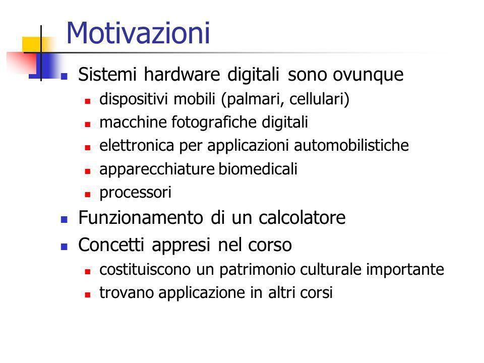 Motivazioni Sistemi hardware digitali sono ovunque dispositivi mobili (palmari, cellulari) macchine fotografiche digitali elettronica per applicazioni