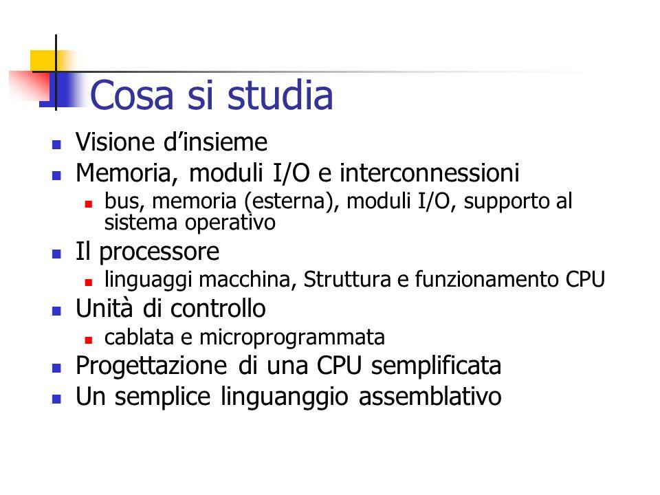 Cosa si studia Visione dinsieme Memoria, moduli I/O e interconnessioni bus, memoria (esterna), moduli I/O, supporto al sistema operativo Il processore linguaggi macchina, Struttura e funzionamento CPU Unità di controllo cablata e microprogrammata Progettazione di una CPU semplificata Un semplice linguanggio assemblativo
