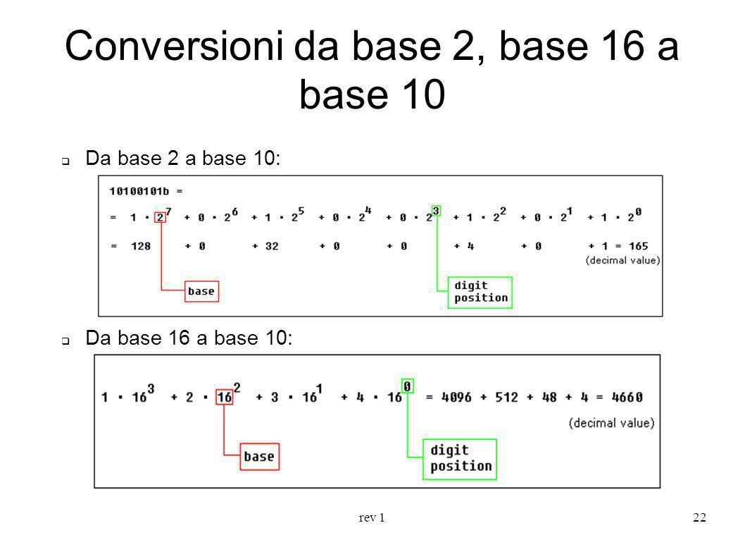 rev 122 Conversioni da base 2, base 16 a base 10 Da base 2 a base 10: Da base 16 a base 10: