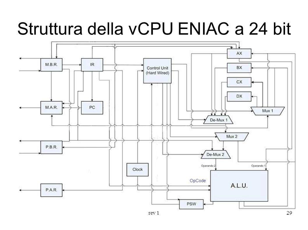 rev 129 Struttura della vCPU ENIAC a 24 bit OpCode