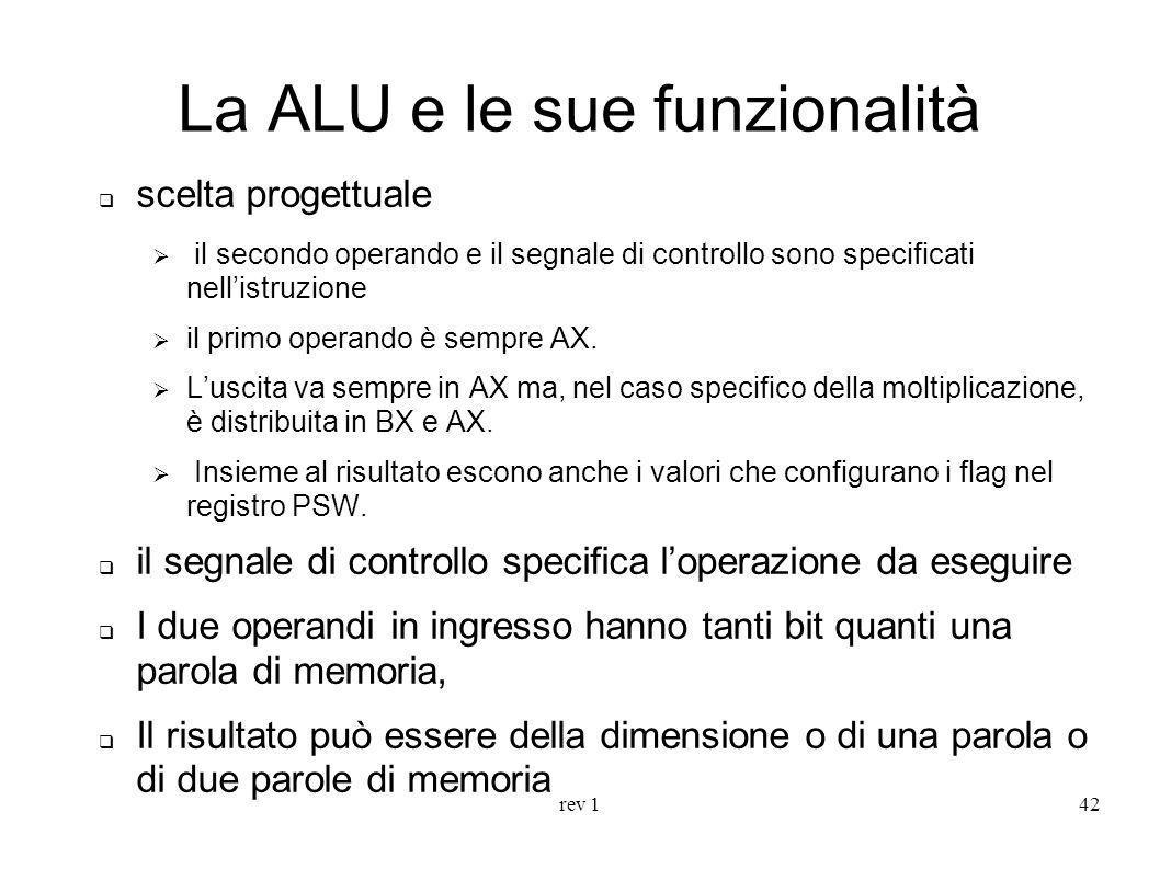 rev 142 La ALU e le sue funzionalità scelta progettuale il secondo operando e il segnale di controllo sono specificati nellistruzione il primo operand