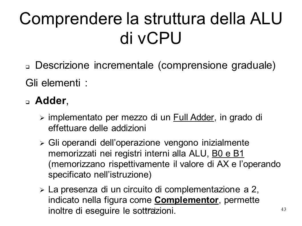rev 143 Comprendere la struttura della ALU di vCPU Descrizione incrementale (comprensione graduale) Gli elementi : Adder, implementato per mezzo di un