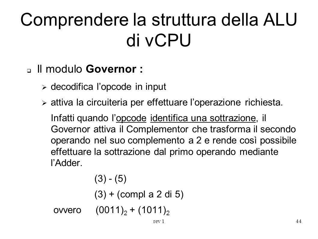 rev 144 Comprendere la struttura della ALU di vCPU Il modulo Governor : decodifica lopcode in input attiva la circuiteria per effettuare loperazione r
