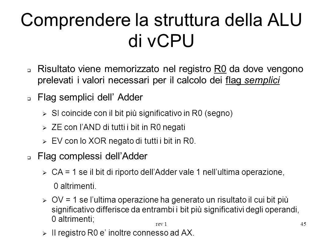 rev 145 Comprendere la struttura della ALU di vCPU Risultato viene memorizzato nel registro R0 da dove vengono prelevati i valori necessari per il cal