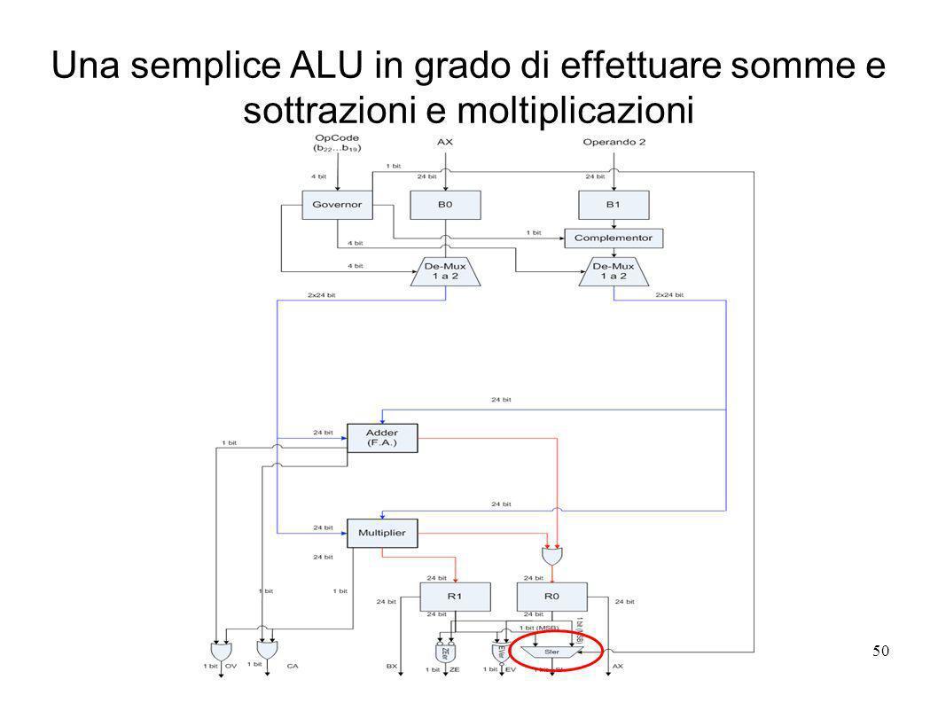 rev 150 Una semplice ALU in grado di effettuare somme e sottrazioni e moltiplicazioni