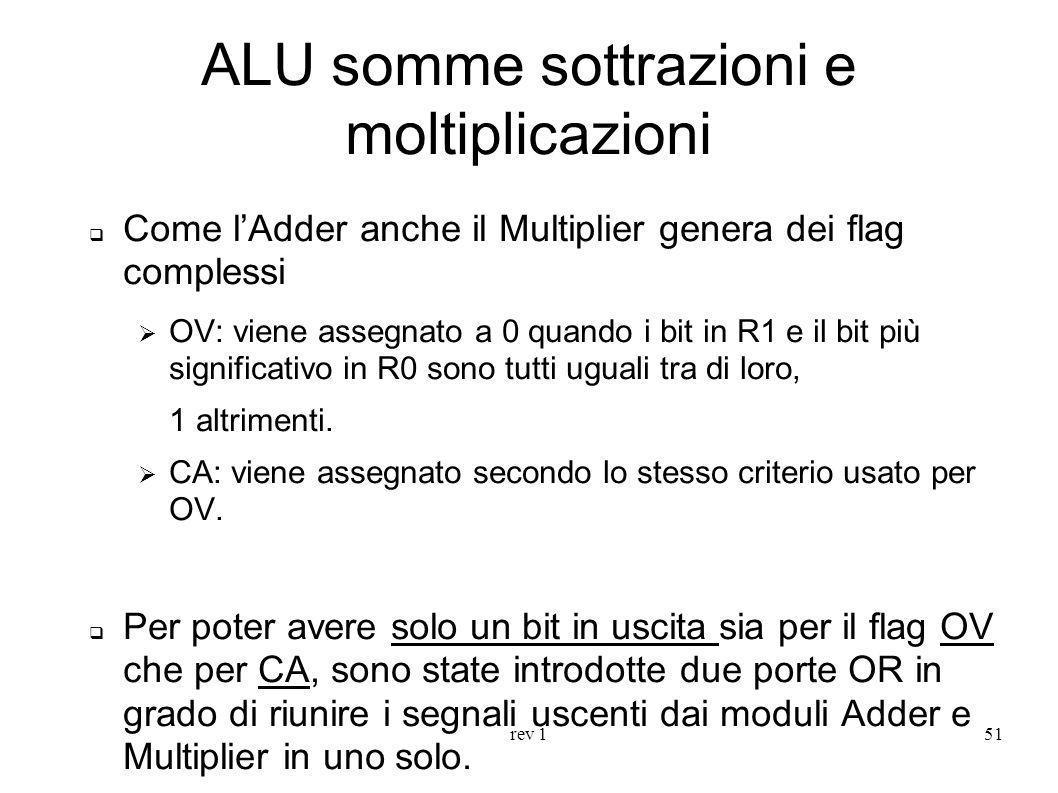 rev 151 ALU somme sottrazioni e moltiplicazioni Come lAdder anche il Multiplier genera dei flag complessi OV: viene assegnato a 0 quando i bit in R1 e