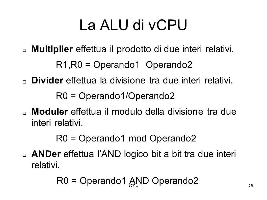 rev 158 La ALU di vCPU Multiplier effettua il prodotto di due interi relativi. R1,R0 = Operando1 Operando2 Divider effettua la divisione tra due inter