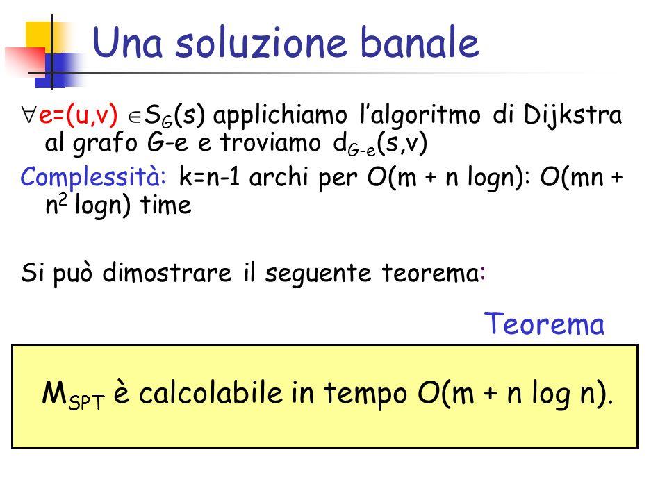 Una soluzione banale e=(u,v) S G (s) applichiamo lalgoritmo di Dijkstra al grafo G-e e troviamo d G-e (s,v) Complessità: k=n-1 archi per O(m + n logn): O(mn + n 2 logn) time Si può dimostrare il seguente teorema: Teorema M SPT è calcolabile in tempo O(m + n log n).