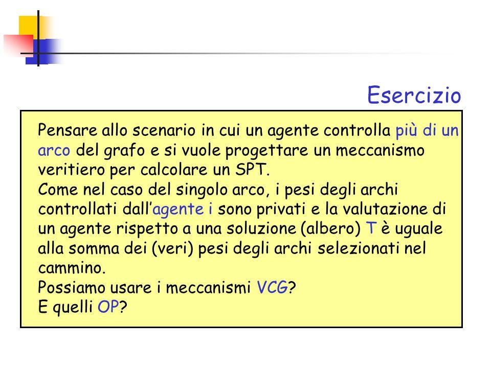 Pensare allo scenario in cui un agente controlla più di un arco del grafo e si vuole progettare un meccanismo veritiero per calcolare un SPT.