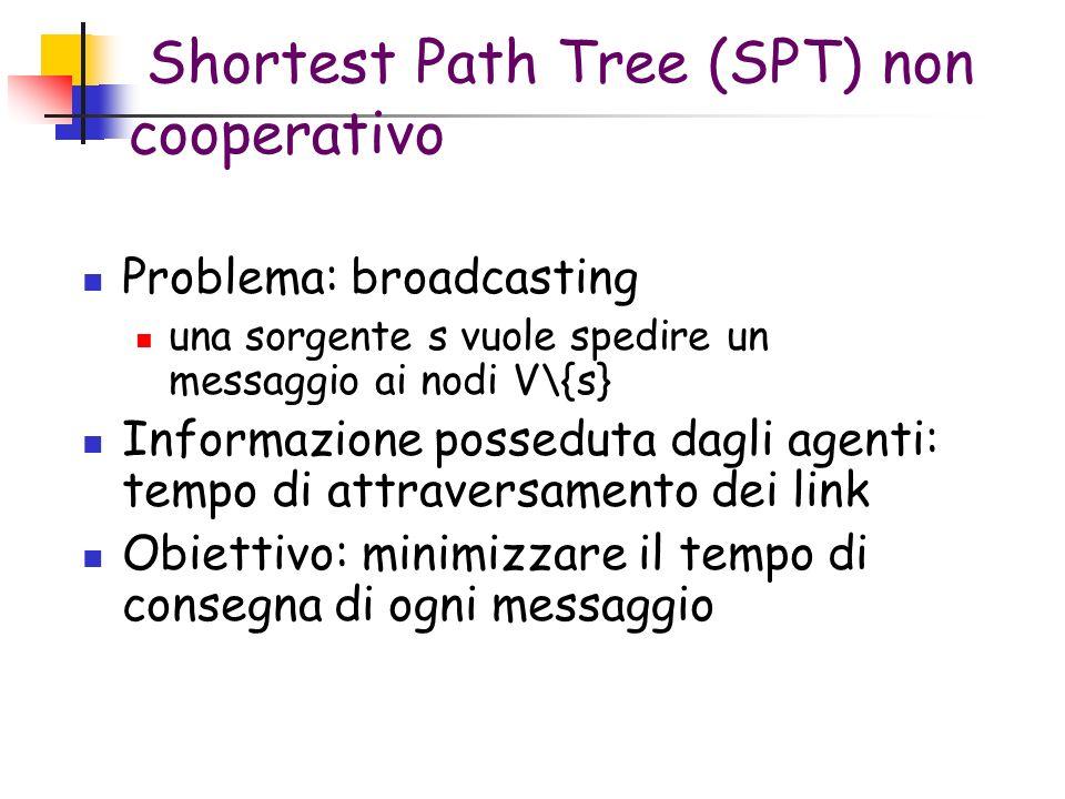 Shortest Path Tree (SPT) non cooperativo Problema: broadcasting una sorgente s vuole spedire un messaggio ai nodi V\{s} Informazione posseduta dagli agenti: tempo di attraversamento dei link Obiettivo: minimizzare il tempo di consegna di ogni messaggio