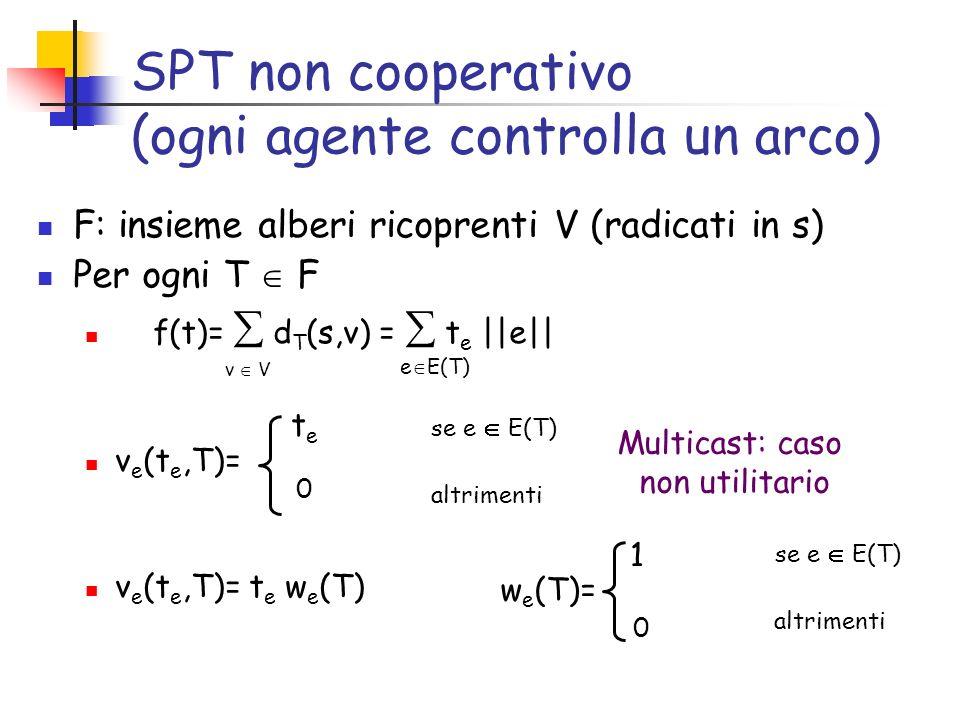 SPT non cooperativo (ogni agente controlla un arco) F: insieme alberi ricoprenti V (radicati in s) Per ogni T F f(t)= d T (s,v) = t e ||e|| v e (t e,T)= v e (t e,T)= t e w e (T) v V e E(T) tete se e E(T) 0 altrimenti 1 se e E(T) 0 altrimenti w e (T)= Multicast: caso non utilitario