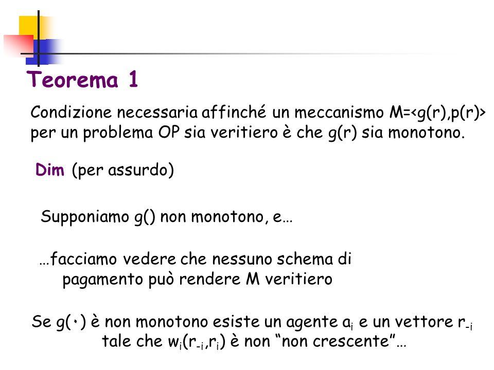 Teorema 1 Condizione necessaria affinché un meccanismo M= per un problema OP sia veritiero è che g(r) sia monotono. Dim (per assurdo) Supponiamo g() n