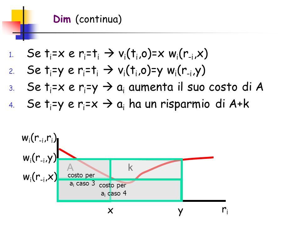 1. Se t i =x e r i =t i v i (t i,o)=x w i (r -i,x) 2. Se t i =y e r i =t i v i (t i,o)=y w i (r -i,y) 3. Se t i =x e r i =y a i aumenta il suo costo d