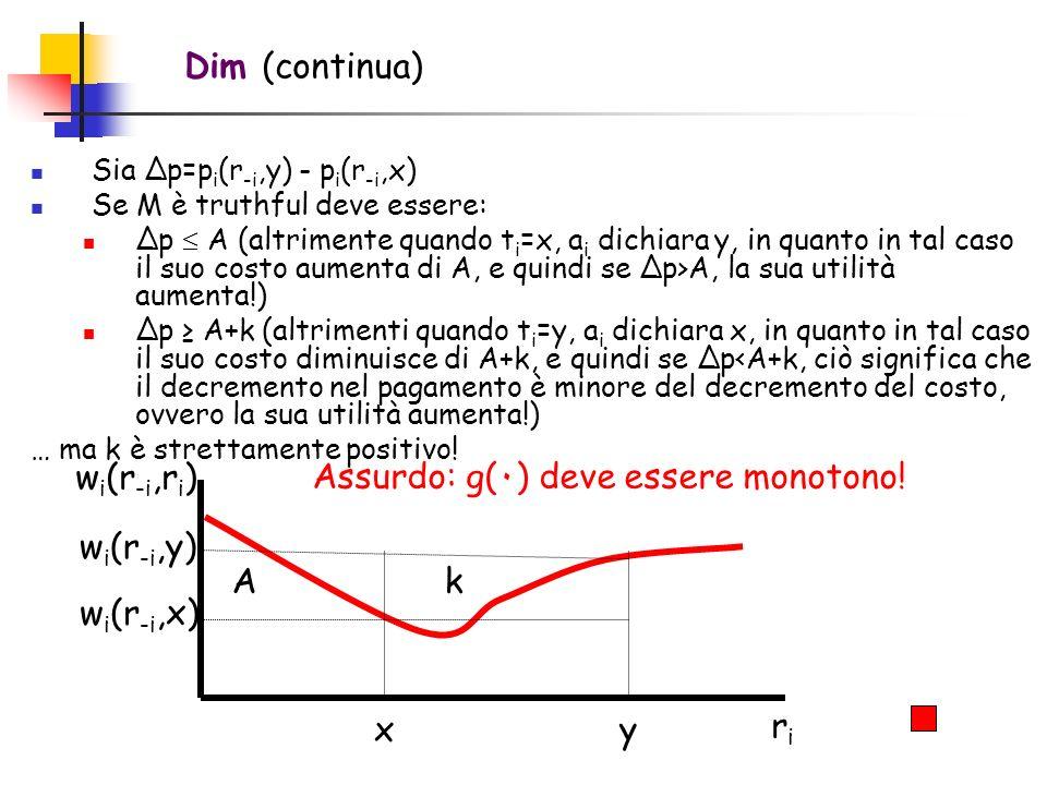 Sia p=p i (r -i,y) - p i (r -i,x) Se M è truthful deve essere: p A (altrimente quando t i =x, a i dichiara y, in quanto in tal caso il suo costo aumenta di A, e quindi se p>A, la sua utilità aumenta!) p A+k (altrimenti quando t i =y, a i dichiara x, in quanto in tal caso il suo costo diminuisce di A+k, e quindi se p<A+k, ciò significa che il decremento nel pagamento è minore del decremento del costo, ovvero la sua utilità aumenta!) … ma k è strettamente positivo.
