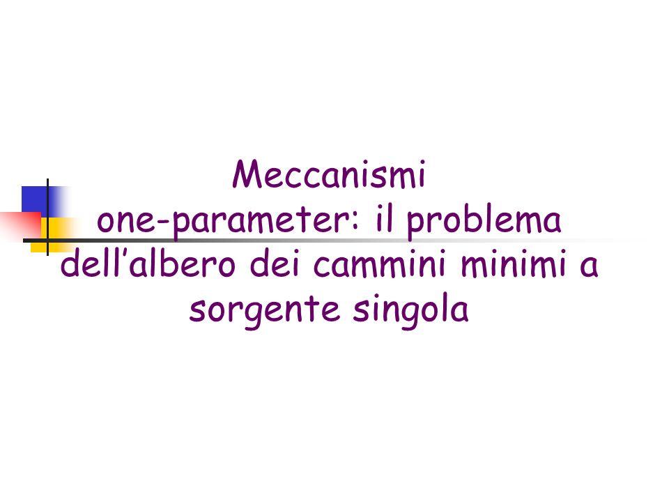 Meccanismi one-parameter: il problema dellalbero dei cammini minimi a sorgente singola