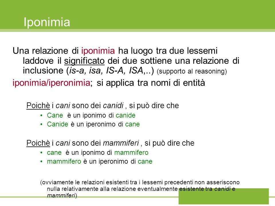 Iponimia Una relazione di iponimia ha luogo tra due lessemi laddove il significato dei due sottiene una relazione di inclusione (is-a, isa, IS-A, ISA,