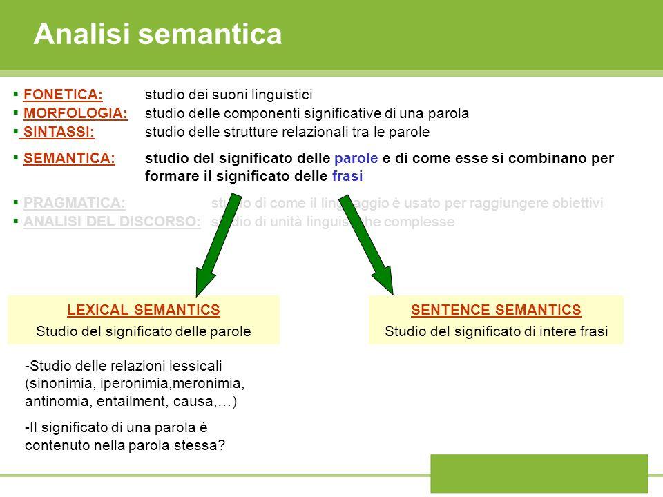 Analisi semantica FONETICA: studio dei suoni linguistici MORFOLOGIA: studio delle componenti significative di una parola SINTASSI: studio delle strutt