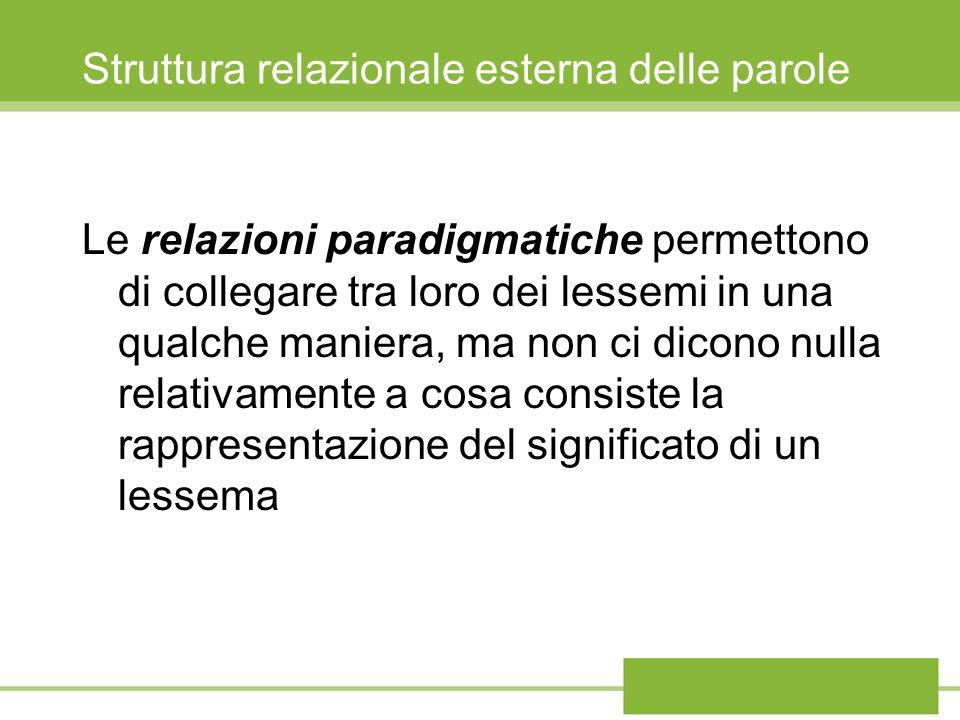 Struttura relazionale esterna delle parole Le relazioni paradigmatiche permettono di collegare tra loro dei lessemi in una qualche maniera, ma non ci