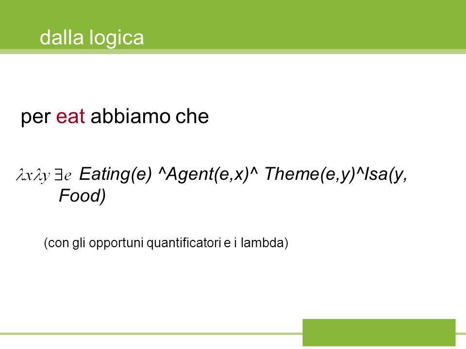 dalla logica per eat abbiamo che Eating(e) ^Agent(e,x)^ Theme(e,y)^Isa(y, Food) (con gli opportuni quantificatori e i lambda)