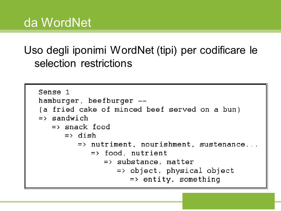 da WordNet Uso degli iponimi WordNet (tipi) per codificare le selection restrictions