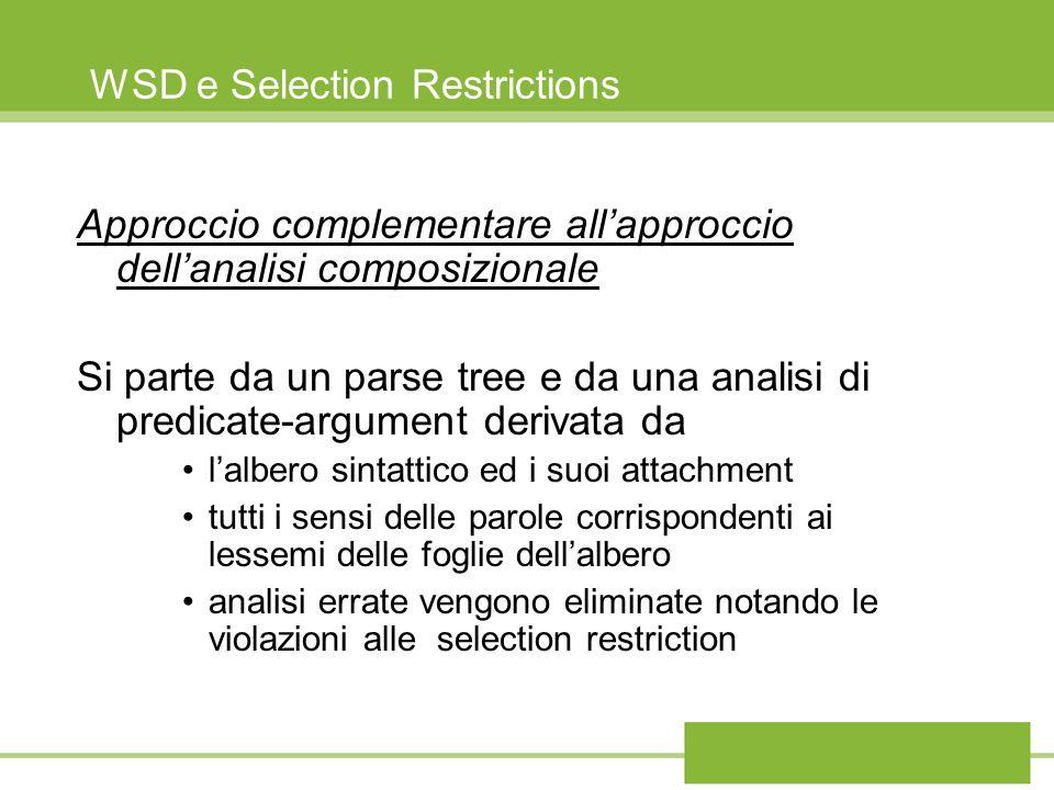 WSD e Selection Restrictions Approccio complementare allapproccio dellanalisi composizionale Si parte da un parse tree e da una analisi di predicate-a