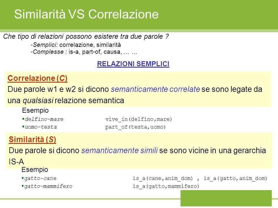 Similarità VS Correlazione Correlazione (C) Due parole w1 e w2 si dicono semanticamente correlate se sono legate da una qualsiasi relazione semantica