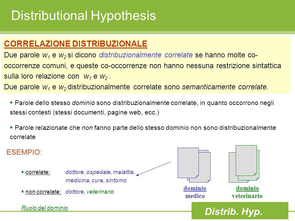 Distributional Hypothesis CORRELAZIONE DISTRIBUZIONALE Due parole w 1 e w 2 si dicono distribuzionalmente correlate se hanno molte co- occorrenze comu