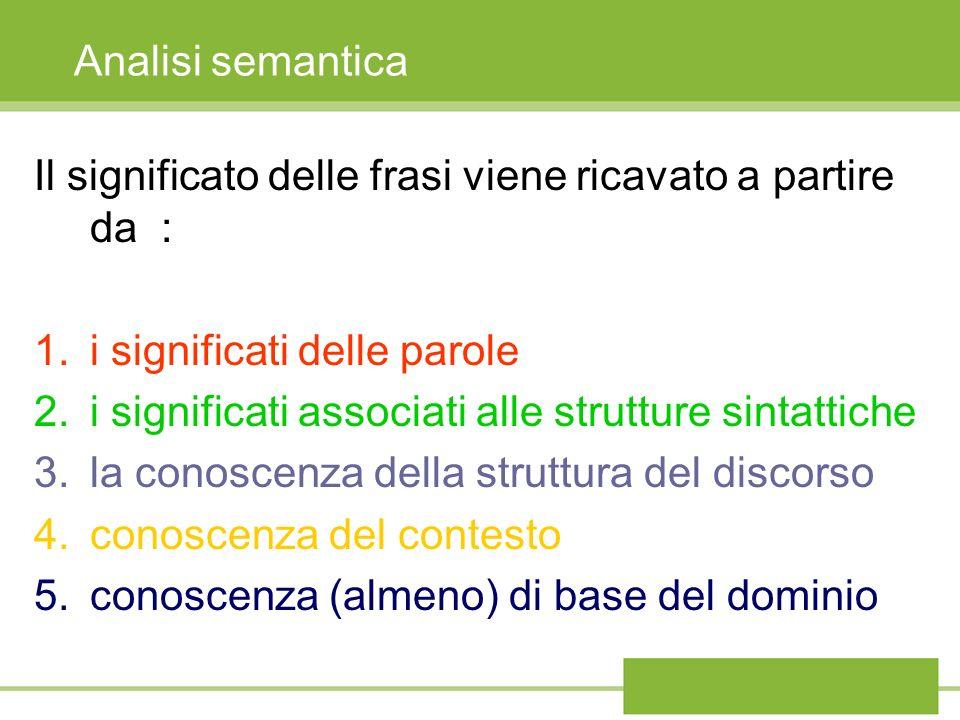 Analisi semantica Il significato delle frasi viene ricavato a partire da : 1.i significati delle parole 2.i significati associati alle strutture sinta