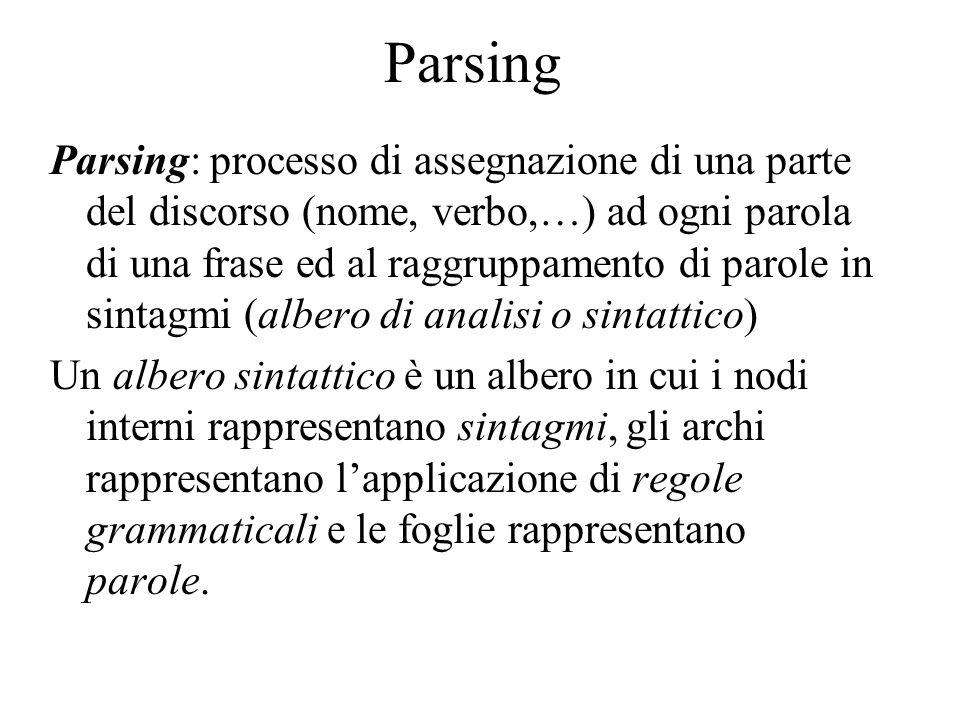 Parsing Parsing: processo di assegnazione di una parte del discorso (nome, verbo,…) ad ogni parola di una frase ed al raggruppamento di parole in sint