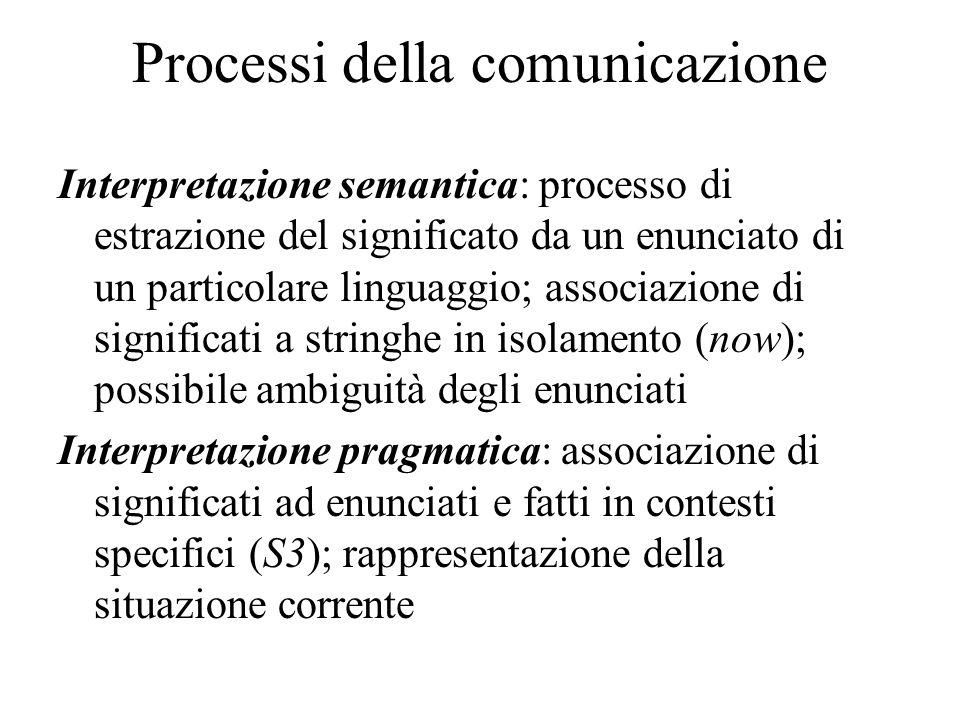 Processi della comunicazione Interpretazione semantica: processo di estrazione del significato da un enunciato di un particolare linguaggio; associazi
