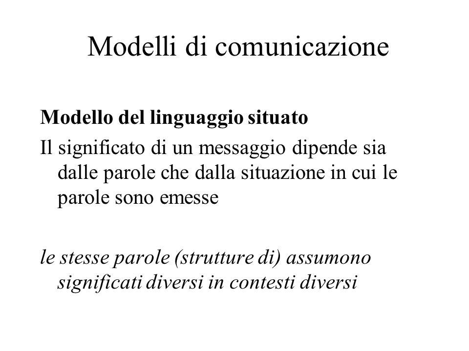 Modelli di comunicazione Modello del linguaggio situato Il significato di un messaggio dipende sia dalle parole che dalla situazione in cui le parole