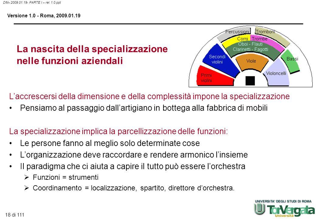18 di 111 DM– 2009.01.19- PARTE I – rel. 1.0.ppt Versione 1.0 - Roma, 2009.01.19 La nascita della specializzazione nelle funzioni aziendali Laccrescer