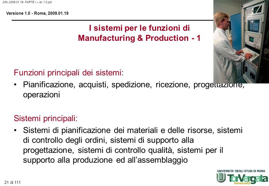 21 di 111 DM– 2009.01.19- PARTE I – rel. 1.0.ppt Versione 1.0 - Roma, 2009.01.19 I sistemi per le funzioni di Manufacturing & Production - 1 Funzioni