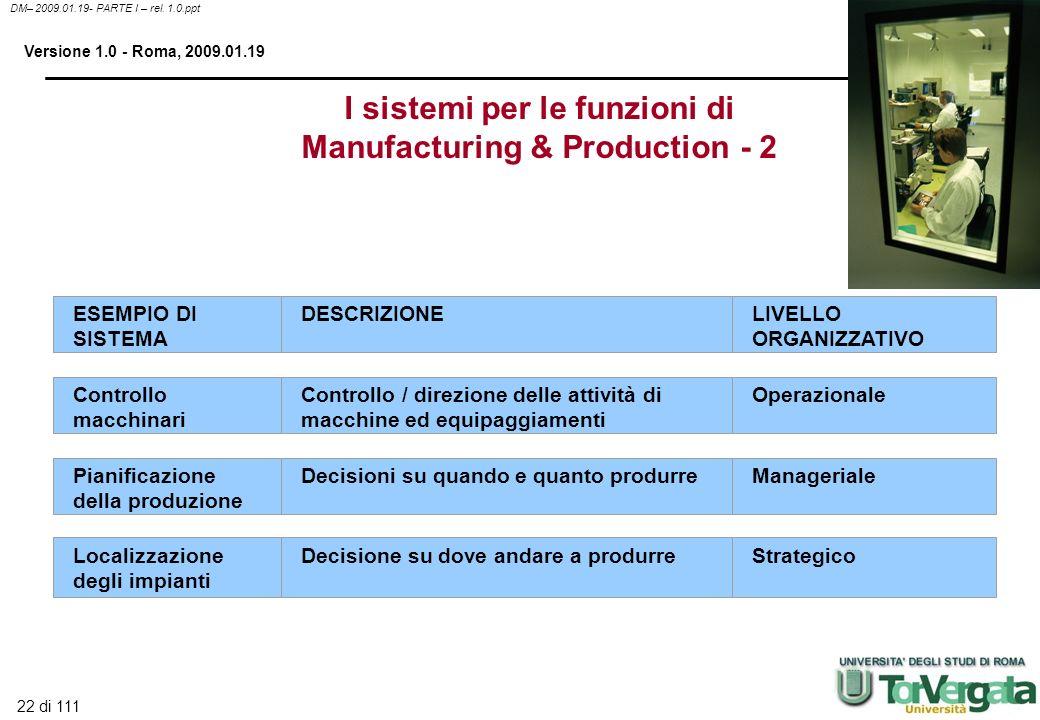 22 di 111 DM– 2009.01.19- PARTE I – rel. 1.0.ppt Versione 1.0 - Roma, 2009.01.19 I sistemi per le funzioni di Manufacturing & Production - 2 ESEMPIO D