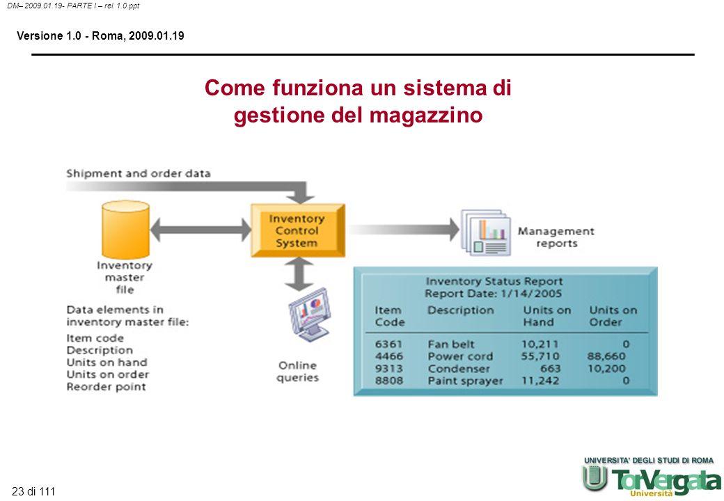 23 di 111 DM– 2009.01.19- PARTE I – rel. 1.0.ppt Versione 1.0 - Roma, 2009.01.19 Come funziona un sistema di gestione del magazzino